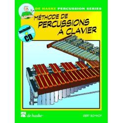 Méthode de percussions à...